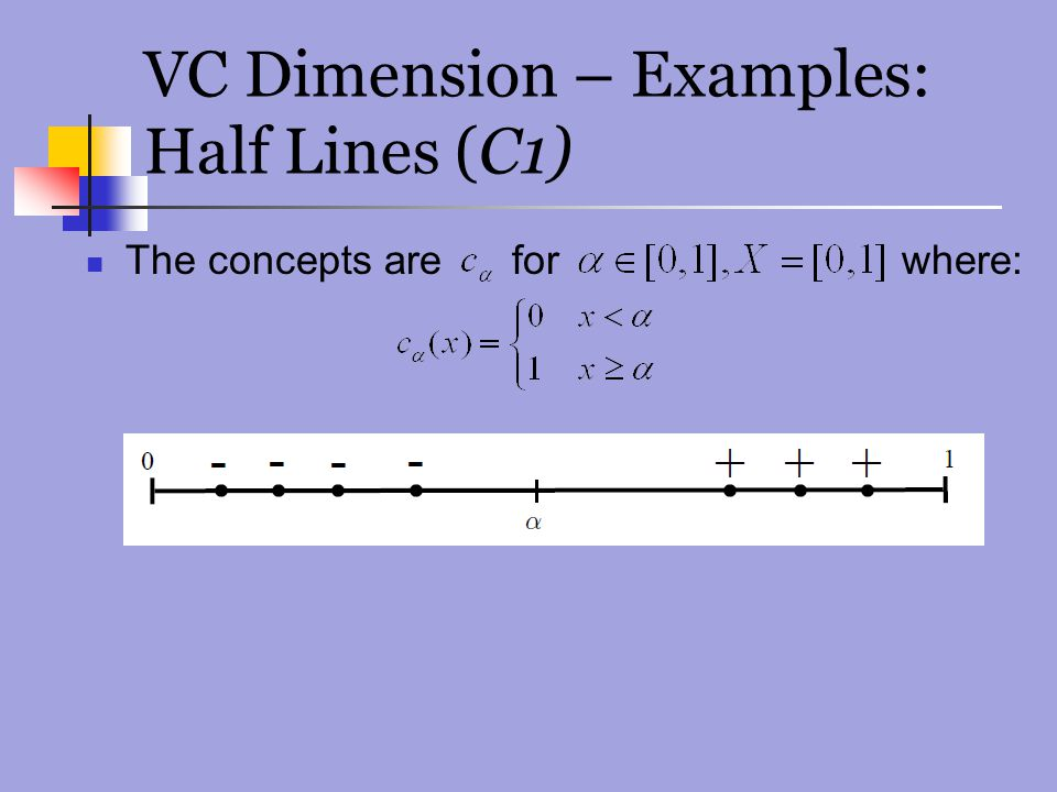 VC Dimension – Examples: Half Lines (C1) The concepts are for where: