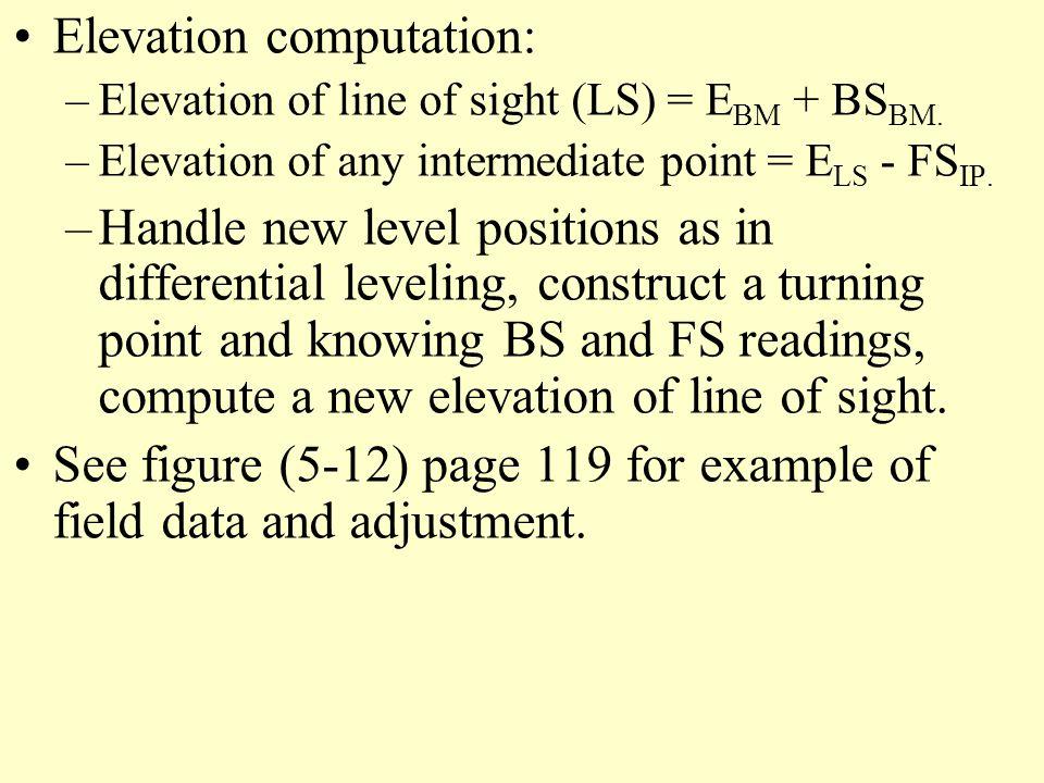 Elevation computation: –Elevation of line of sight (LS) = E BM + BS BM.