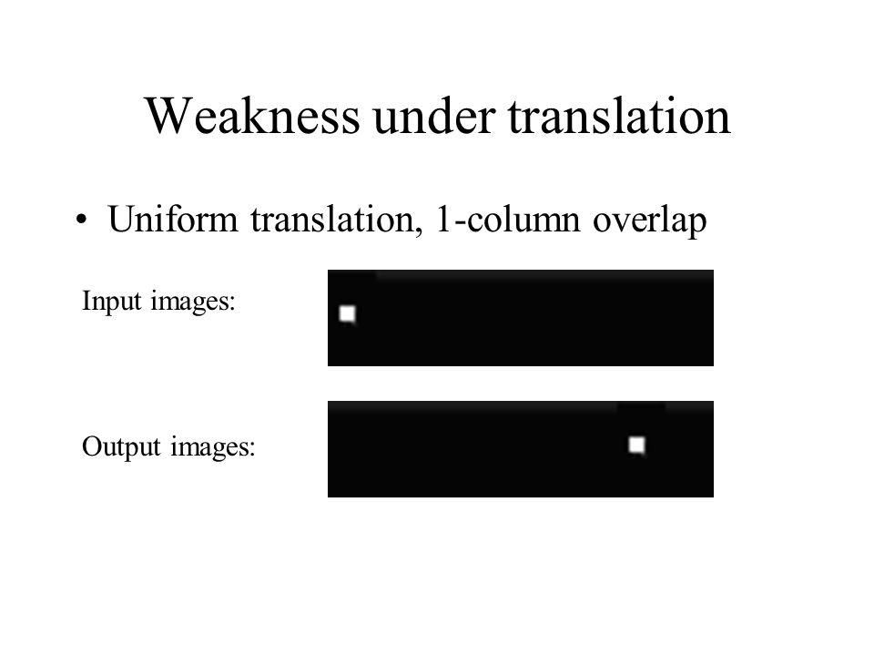 Weakness under translation Uniform translation, 1-column overlap Input images: Output images: