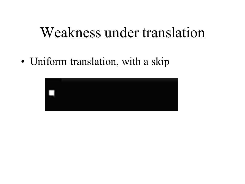 Weakness under translation Uniform translation, with a skip