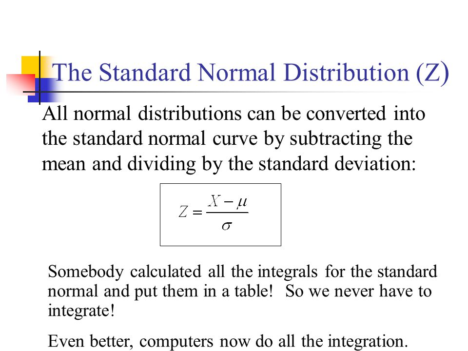 The Standard Normal (Z): Universal Currency The formula for the standardized normal probability density function is