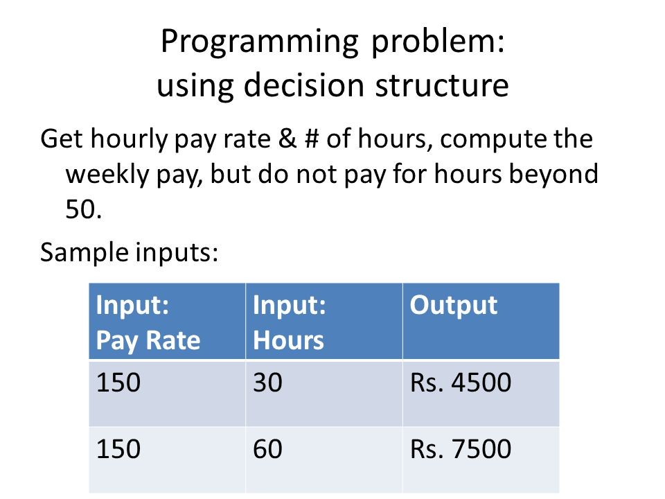 Programming problem: using decision structure Get hourly pay rate & # of hours, compute the weekly pay, but do not pay for hours beyond 50. Sample inp