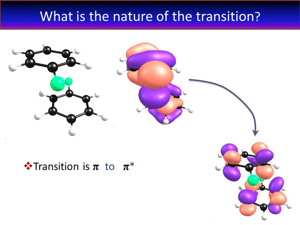 What is the nature of the transition  Transition is π to π *