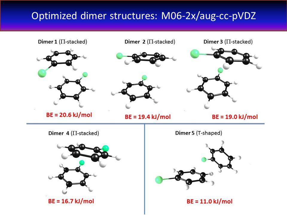 Optimized dimer structures: M06-2x/aug-cc-pVDZ