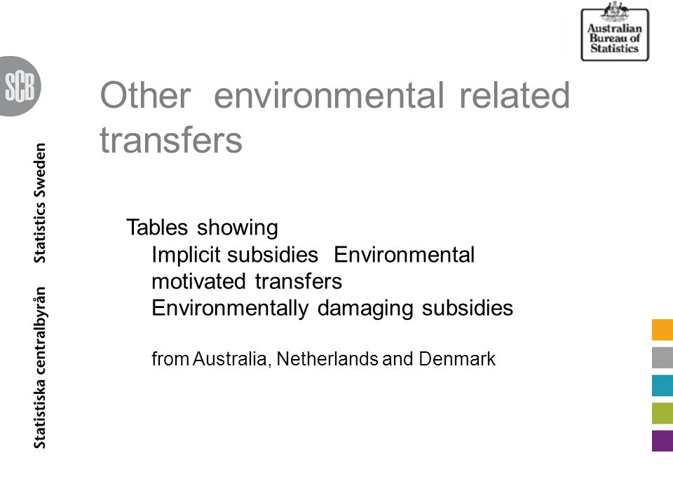 Other environmental related transfers Tables showing Implicit subsidies Environmental motivated transfers Environmentally damaging subsidies from Australia, Netherlands and Denmark