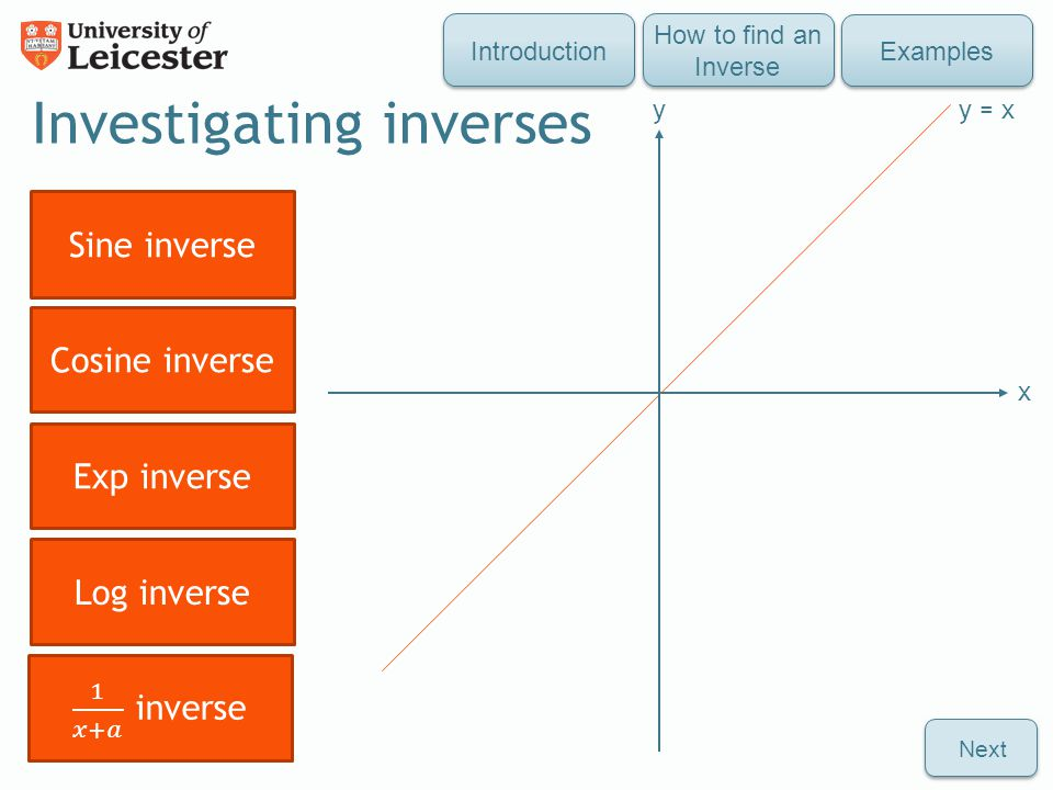 x Sine inverse Cosine inverse Exp inverse Log inverse Investigating inverses yy = x Next How to find an Inverse ExamplesIntroduction