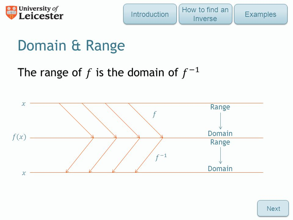 Domain & Range Range Domain Range Domain Next How to find an Inverse ExamplesIntroduction