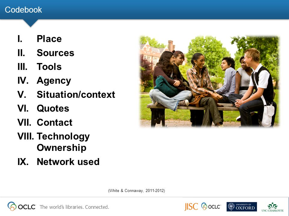 The world's libraries. Connected. Codebook I.Place II.Sources III.Tools IV.Agency V.Situation/context VI.Quotes VII.Contact VIII.Technology Ownership