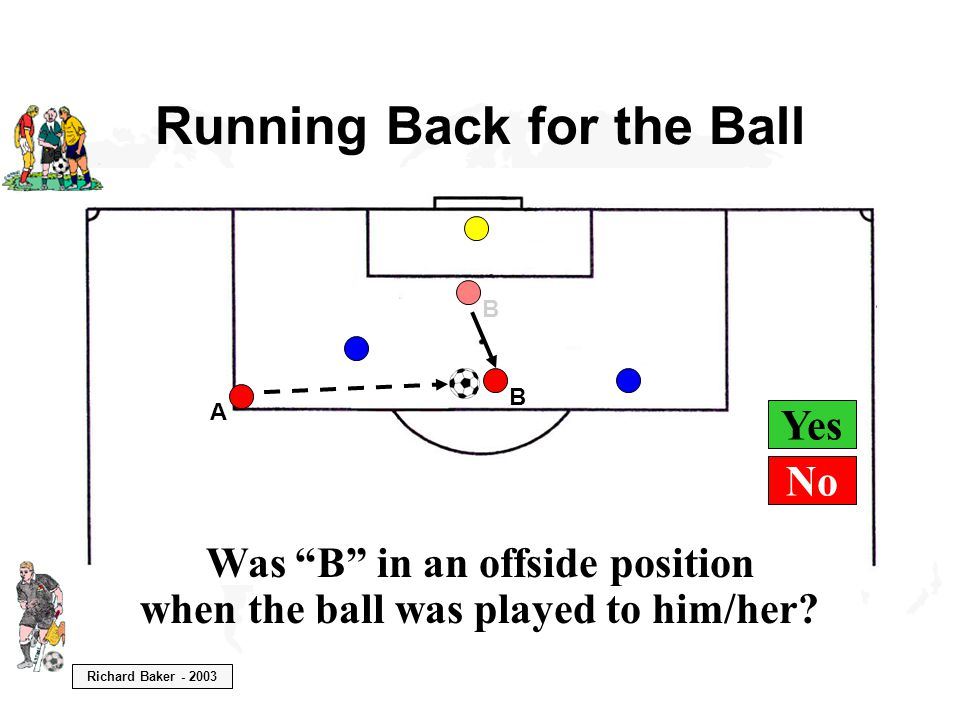 """Richard Baker - 2003 Yes Running Back for the Ball B A Was """"B"""" in an offside position when the ball was played to him/her? B No"""
