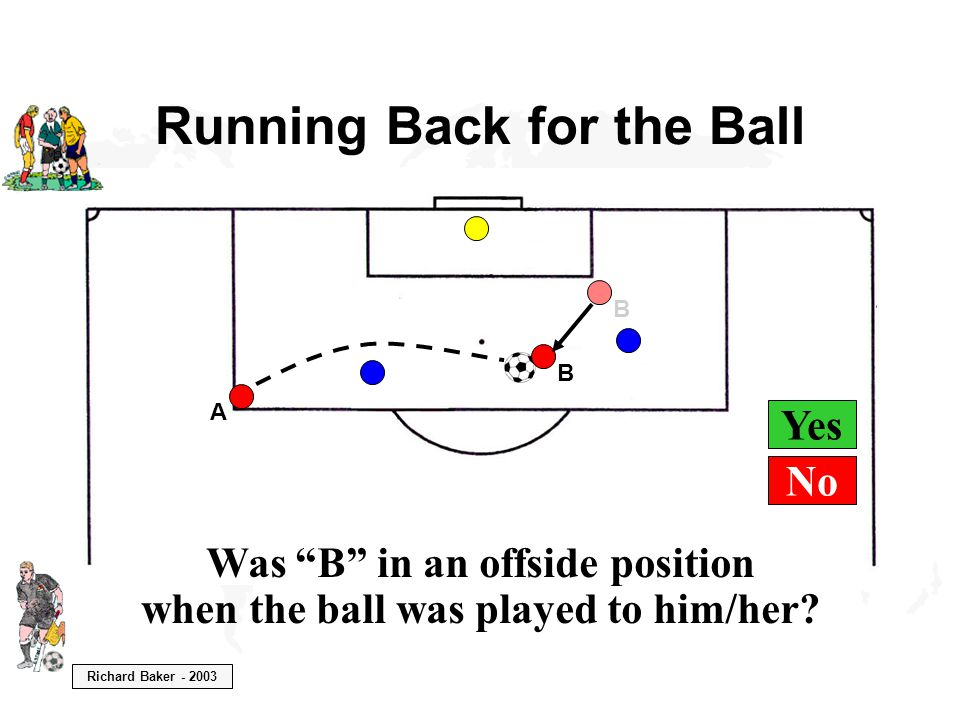 Richard Baker - 2003 Yes Running Back for the Ball B A B Was B in an offside position when the ball was played to him/her.