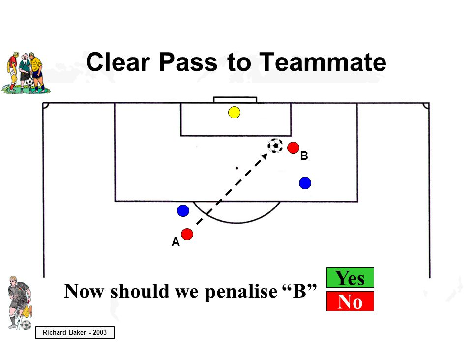 """Richard Baker - 2003 Clear Pass to Teammate B A Now should we penalise """"B"""" Yes No"""