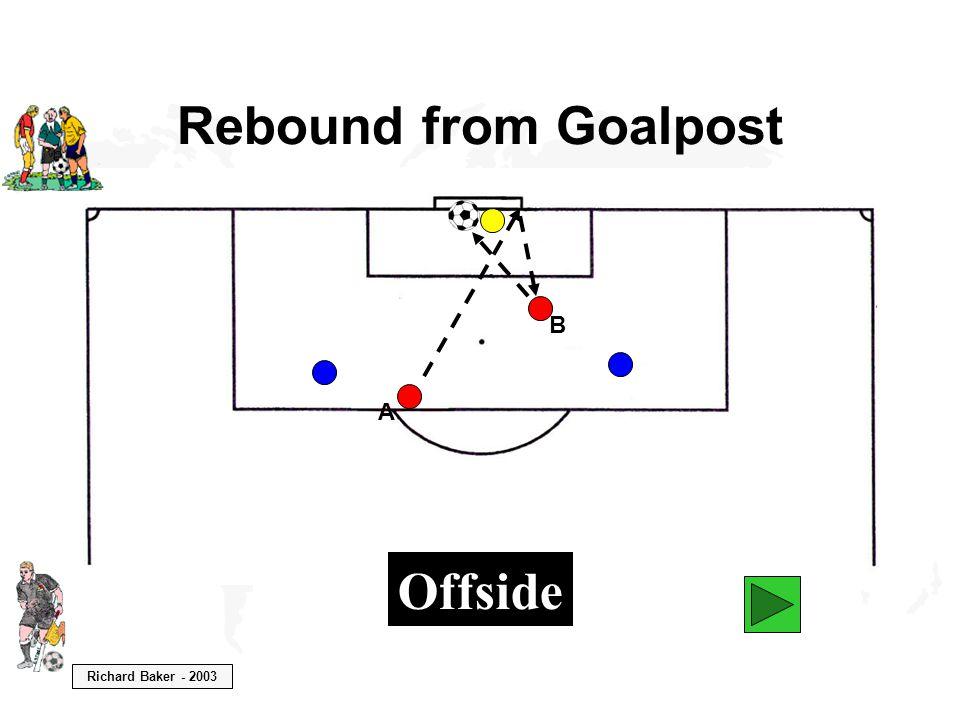 Richard Baker - 2003 Rebound from Goalpost B A Offside