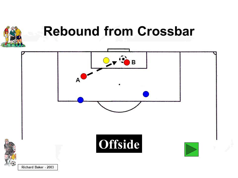 Richard Baker - 2003 Rebound from Crossbar A B Offside