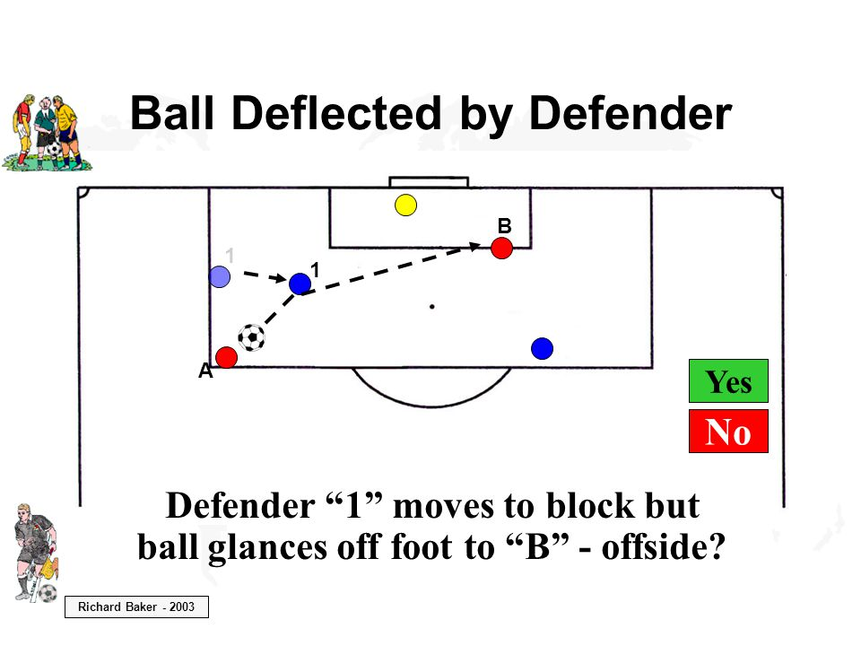 """Richard Baker - 2003 Yes Ball Deflected by Defender B A Defender """"1"""" moves to block but ball glances off foot to """"B"""" - offside? 1 1 No"""