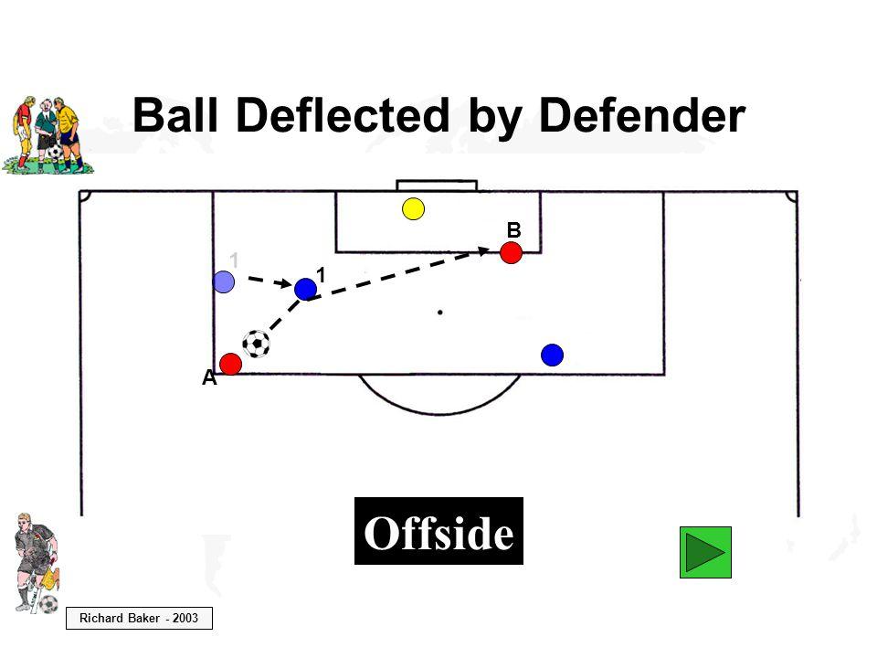 Richard Baker - 2003 Ball Deflected by Defender B A 1 1 Offside