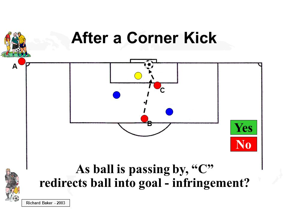 """Richard Baker - 2003 Yes After a Corner Kick A As ball is passing by, """"C"""" redirects ball into goal - infringement? B C No"""
