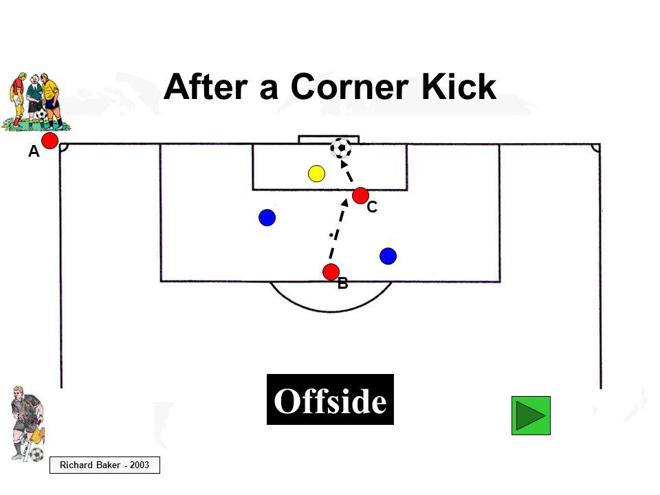Richard Baker - 2003 After a Corner Kick A B C Offside