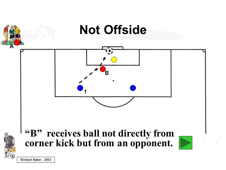 "Richard Baker - 2003 Not Offside ""B"" receives ball not directly from corner kick but from an opponent. B 1 A"