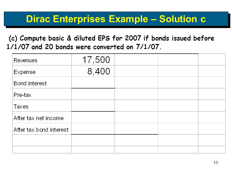 10 Dirac Enterprises Example – Solution c (c) Compute basic & diluted EPS for 2007 if bonds issued before 1/1/07 and 20 bonds were converted on 7/1/07