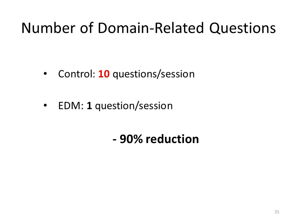 Number of Domain-Related Questions Control : 10 questions/session EDM: 1 question/session - 90% reduction 35