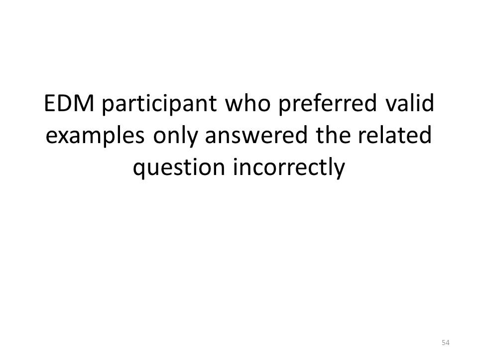 EDM participant who preferred valid examples only answered the related question incorrectly 54