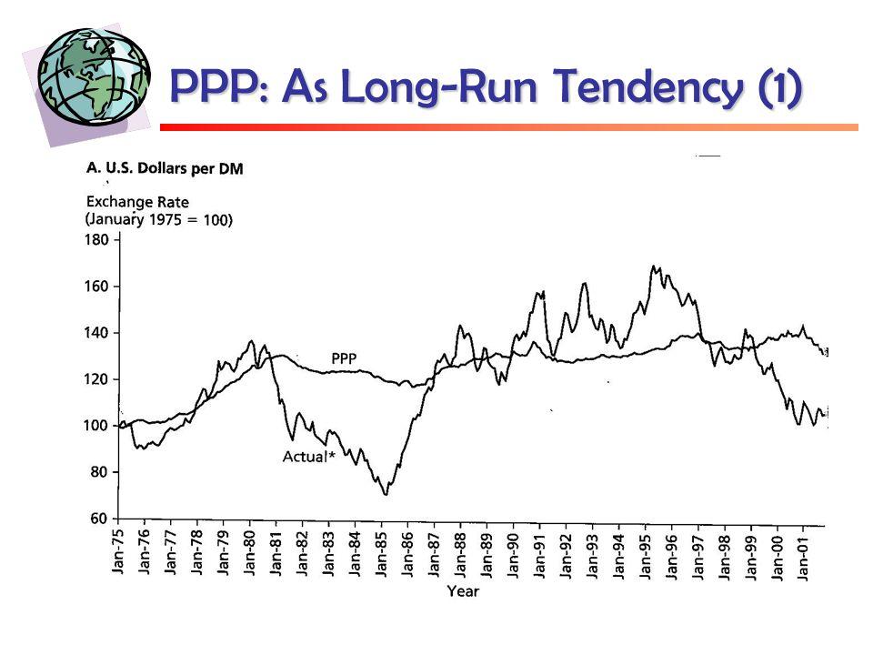 PPP: As Long-Run Tendency (1)