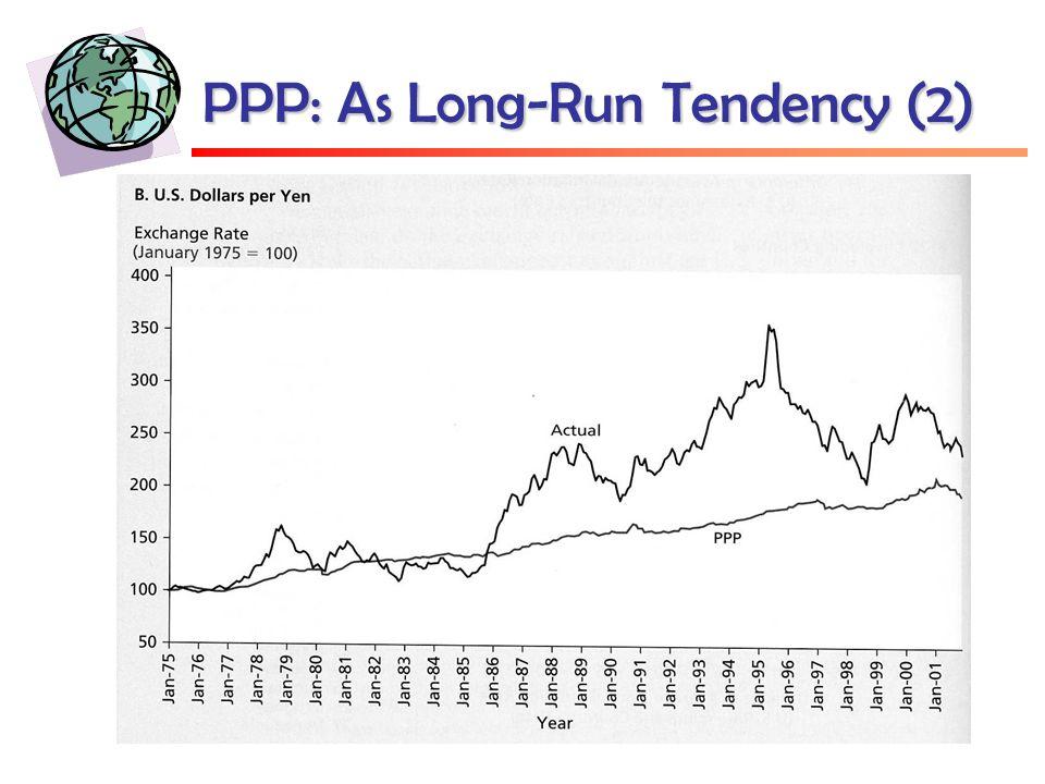 PPP: As Long-Run Tendency (2)