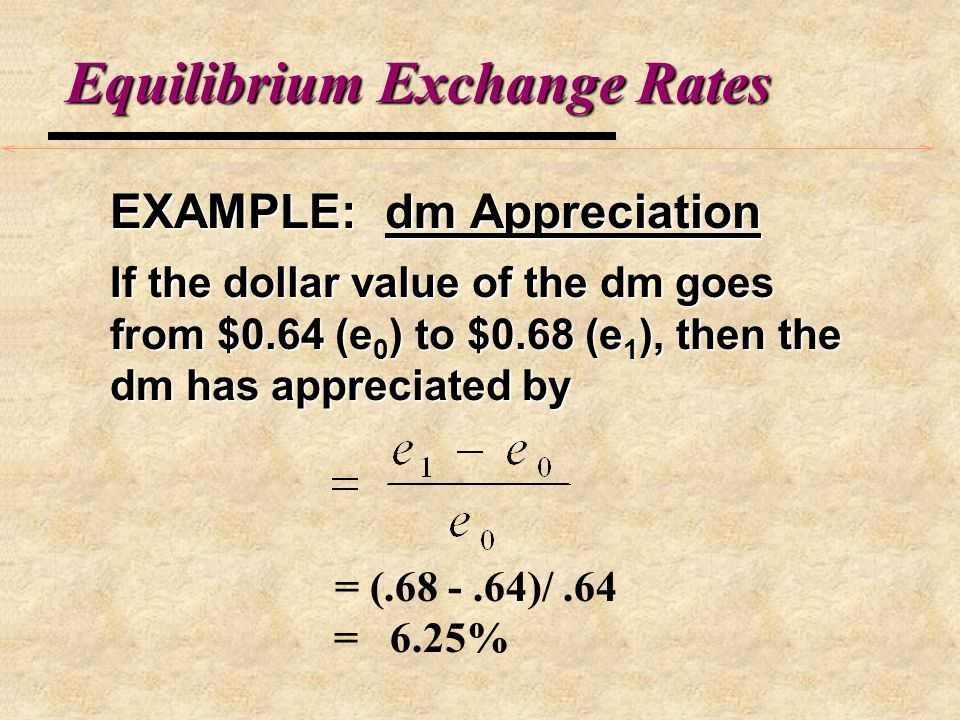 Equilibrium Exchange Rates Currency Appreciation
