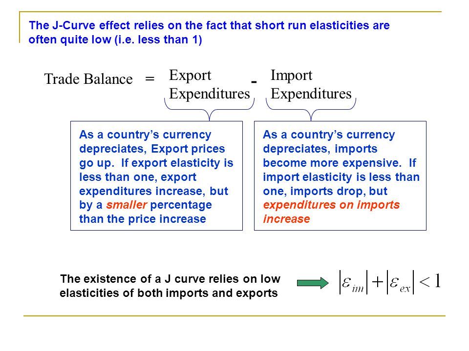 Trade Balance= Import Expenditures Export Expenditures - The J-Curve effect relies on the fact that short run elasticities are often quite low (i.e.