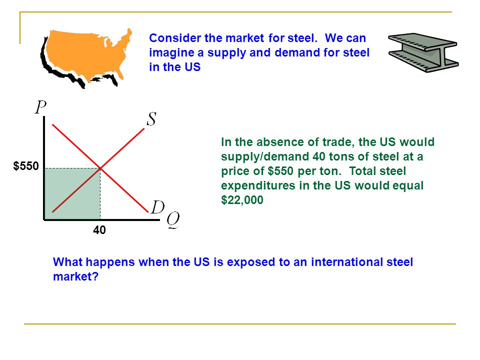 $550 There is an established world steel market that has established a price of steel equal 350 Euros per ton.