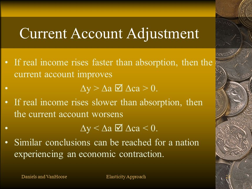 Daniels and VanHooseElasticity Approach23 Current Account Adjustment If real income rises faster than absorption, then the current account improves 