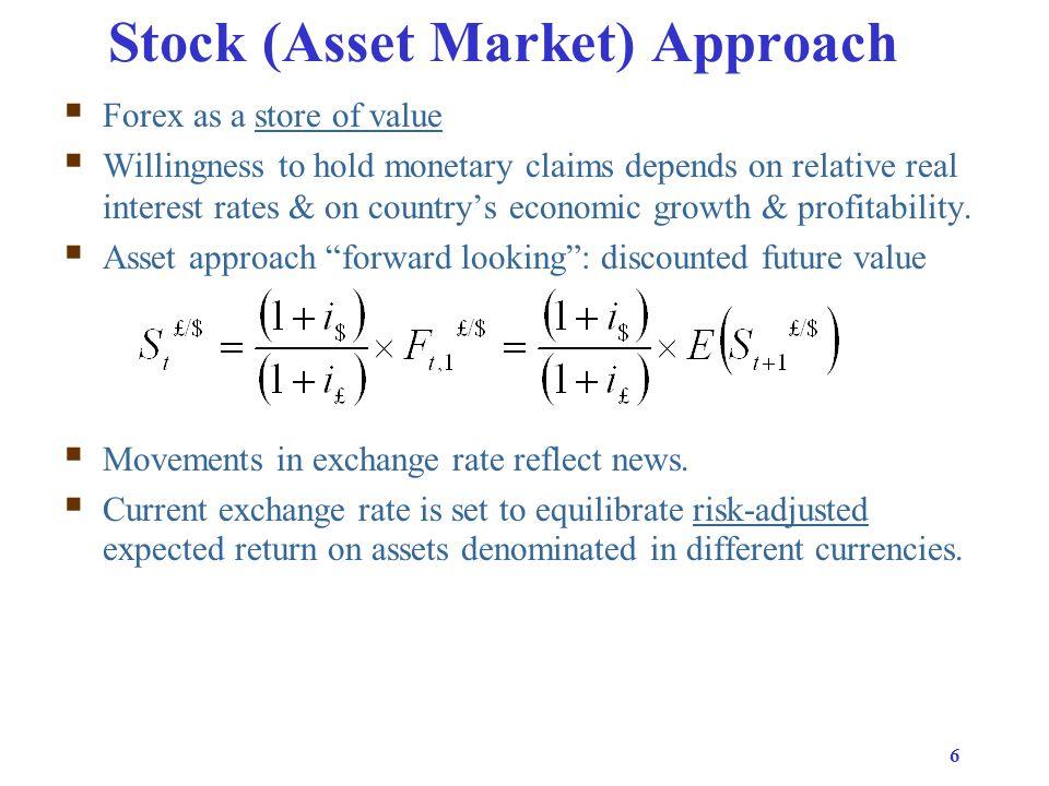 17 SHORT-RUNFixed Rate1.Assume fixed rate. 2. Capital controls, black market rates.