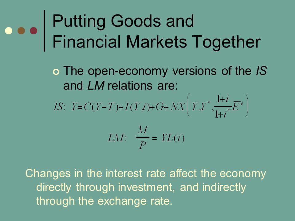 Putting Goods and Financial Markets Together The open-economy versions of the IS and LM relations are: Changes in the interest rate affect the economy directly through investment, and indirectly through the exchange rate.