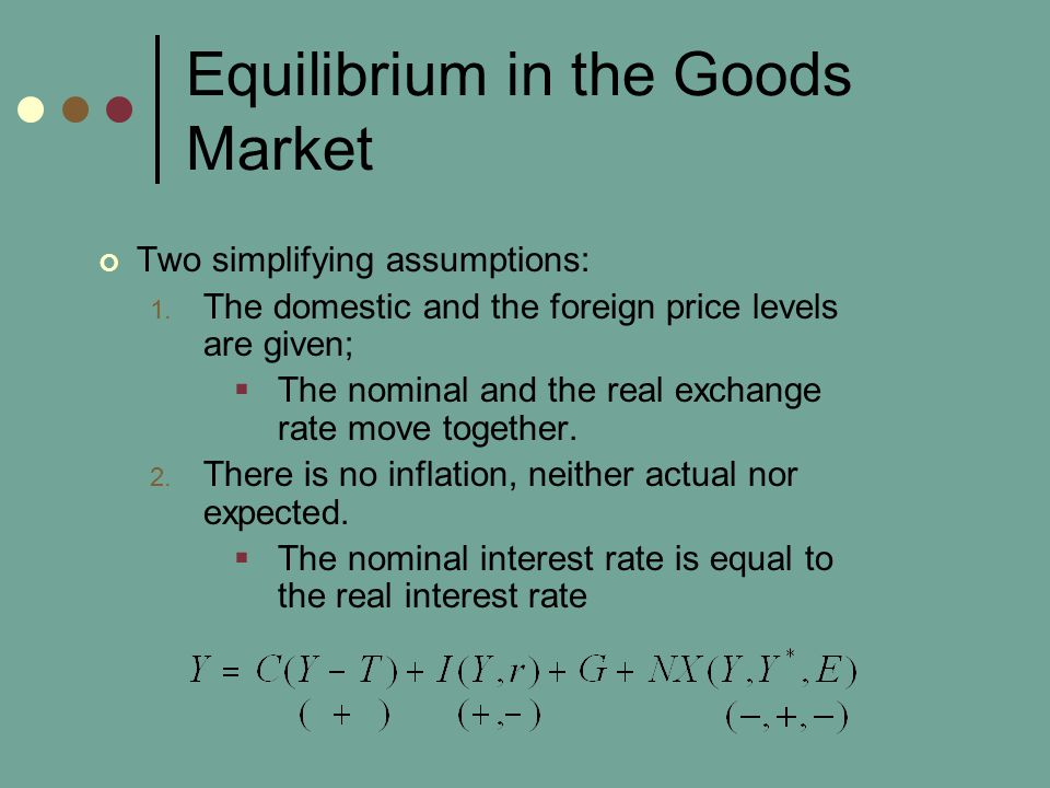 Equilibrium in the Goods Market Two simplifying assumptions: 1.