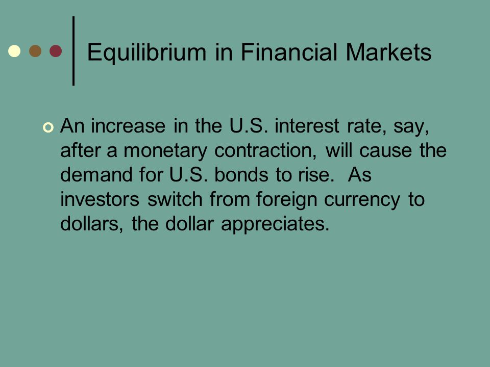 Equilibrium in Financial Markets An increase in the U.S.