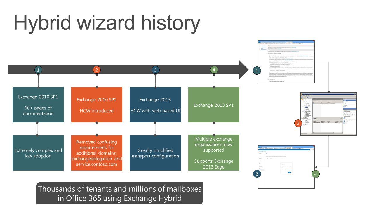 Hybrid wizard history