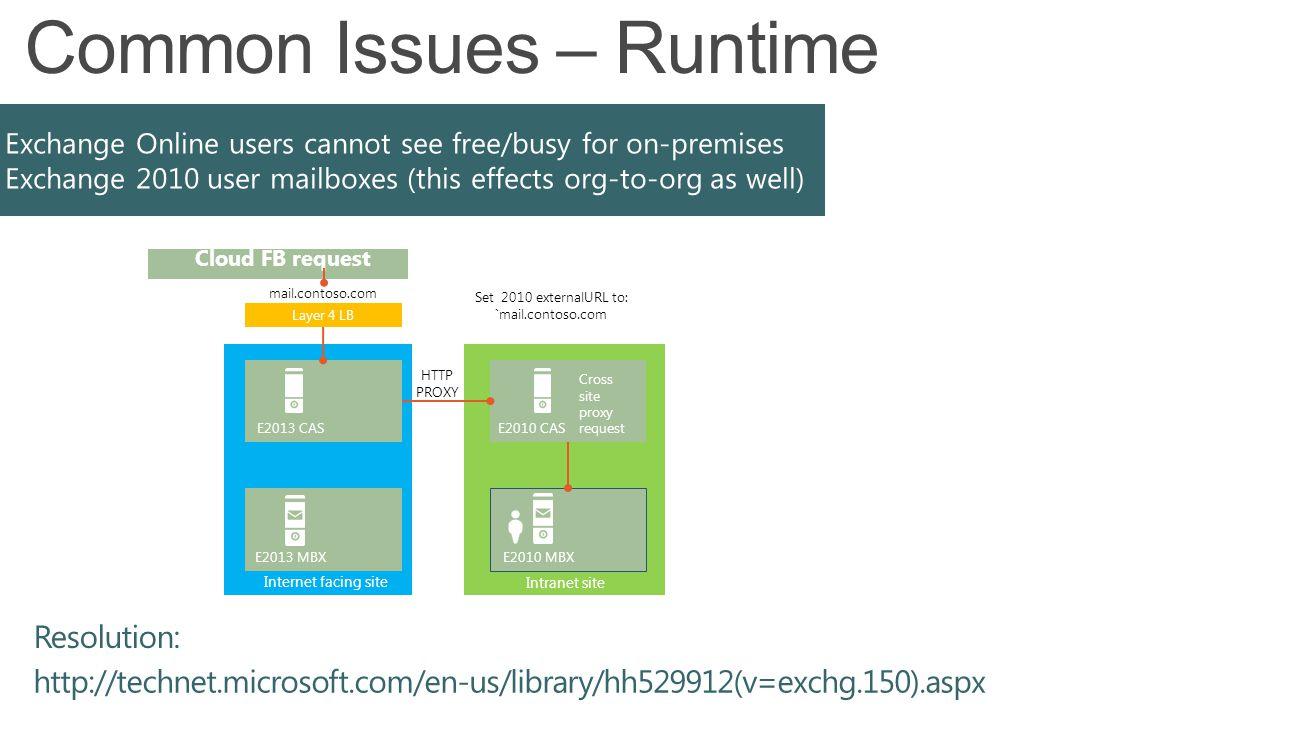 Layer 4 LB mail.contoso.com Cloud FB request Internet facing site E2013 MBX E2013 CAS Intranet site E2010 MBX E2010 CAS HTTP PROXY Cross site proxy request Set 2010 externalURL to: `mail.contoso.com Common Issues – Runtime http://technet.microsoft.com/en-us/library/hh529912(v=exchg.150).aspx Resolution: