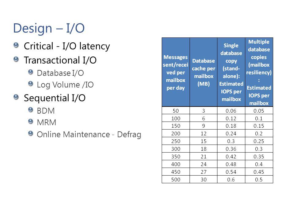 Design – I/O Critical - I/O latency Transactional I/O Database I/O Log Volume /IO Sequential I/O BDM MRM Online Maintenance - Defrag Microsoft Confide