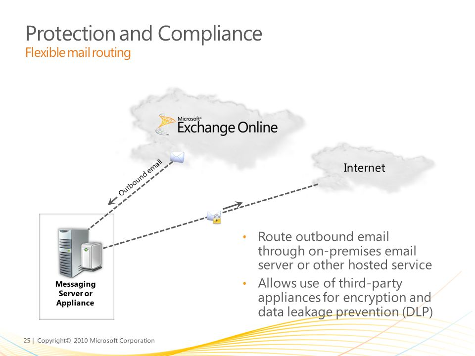 25 | Copyright© 2010 Microsoft Corporation Route outbound email through on-premises email server or other hosted service Allows use of third-party app