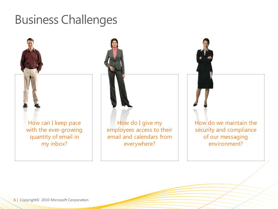 6 | Copyright© 2010 Microsoft Corporation Business Challenges