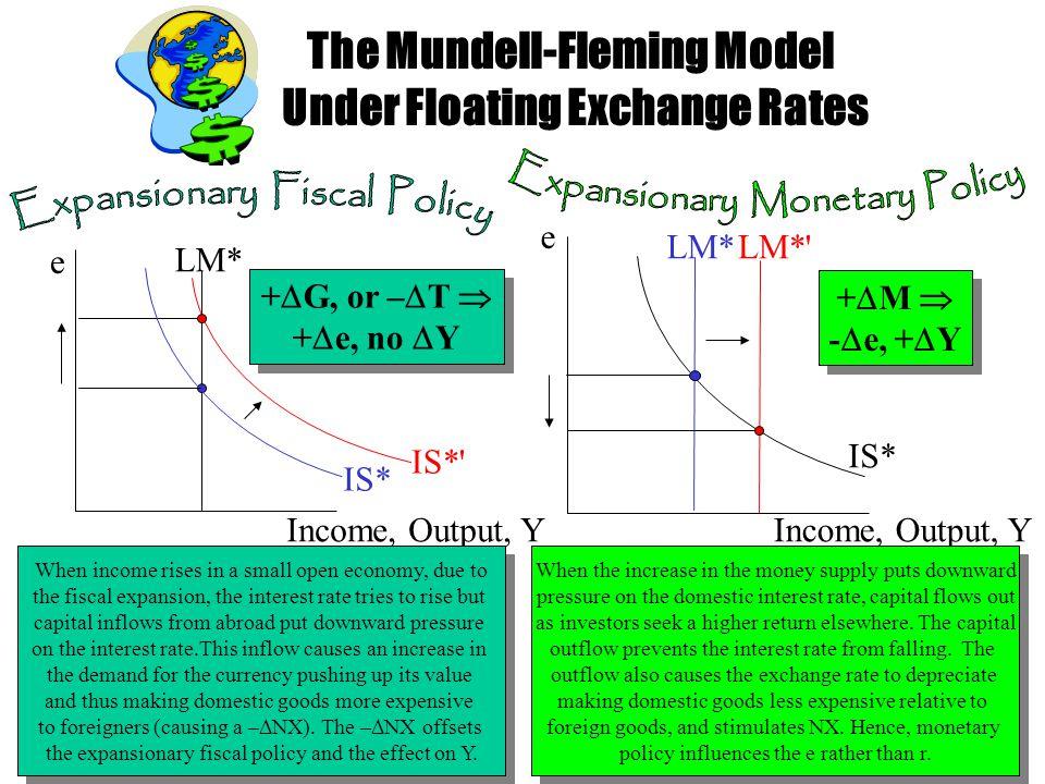 Chapter Twelve 17 Mundell-Fleming Model Floating exchange rates Fixed exchange rates Devaluation Revaluation Mundell-Fleming Model Floating exchange rates Fixed exchange rates Devaluation Revaluation