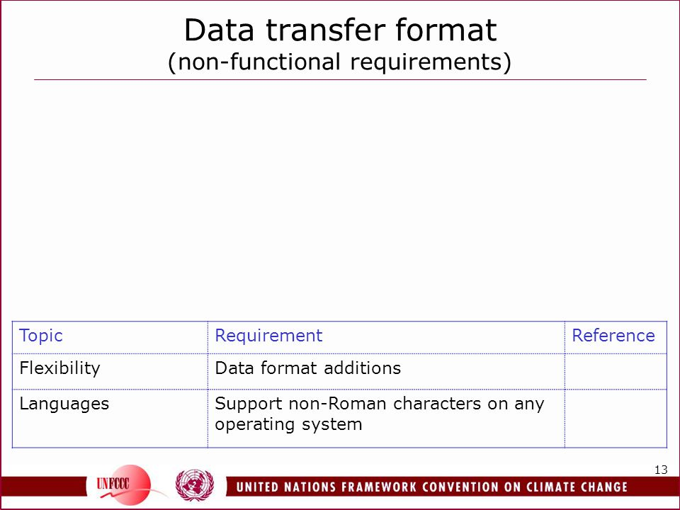 13 Data transfer format (non-functional requirements) TopicRequirementReference FlexibilityData format additions LanguagesSupport non-Roman characters on any operating system
