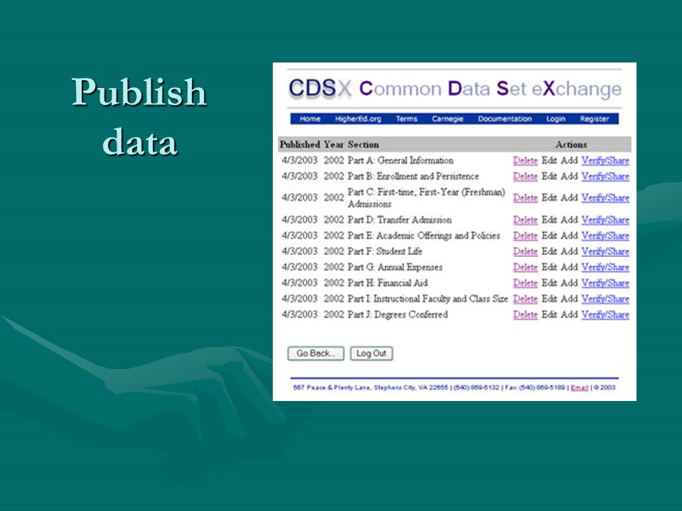 Publish data
