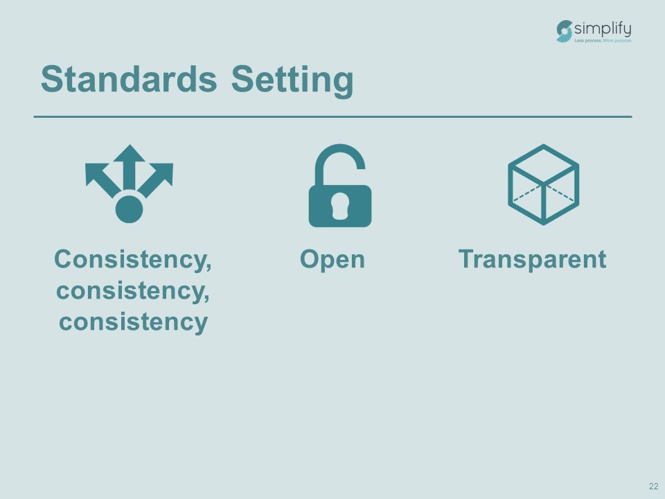 22 Consistency, consistency, consistency OpenTransparent