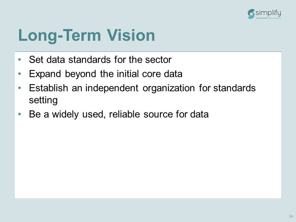 Long-Term Vision Set data standards for the sector Expand beyond the initial core data Establish an independent organization for standards setting Be a widely used, reliable source for data 34