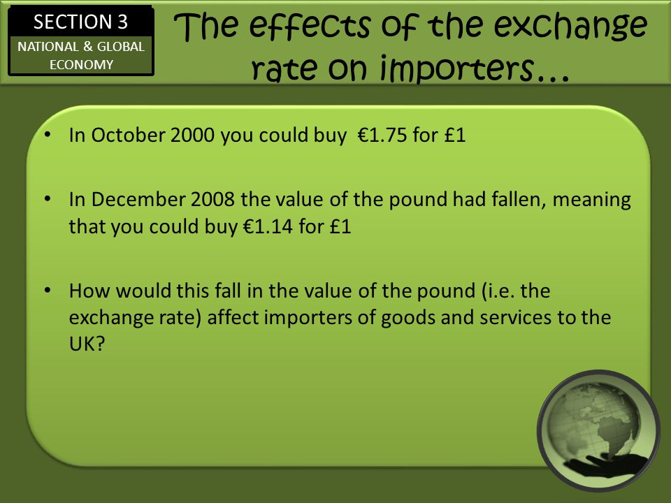 SECTION 3 NATIONAL & GLOBAL ECONOMY In October 2000 you could buy €1.75 for £1 In December 2008 the value of the pound had fallen, meaning that you could buy €1.14 for £1 How would this fall in the value of the pound (i.e.