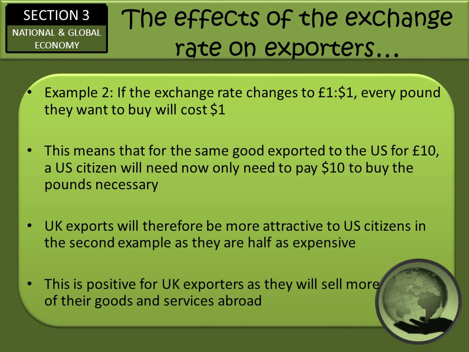 SECTION 3 NATIONAL & GLOBAL ECONOMY Example 2: If the exchange rate changes to £1:$1, every pound they want to buy will cost $1 This means that for the same good exported to the US for £10, a US citizen will need now only need to pay $10 to buy the pounds necessary UK exports will therefore be more attractive to US citizens in the second example as they are half as expensive This is positive for UK exporters as they will sell more of their goods and services abroad The effects of the exchange rate on exporters …