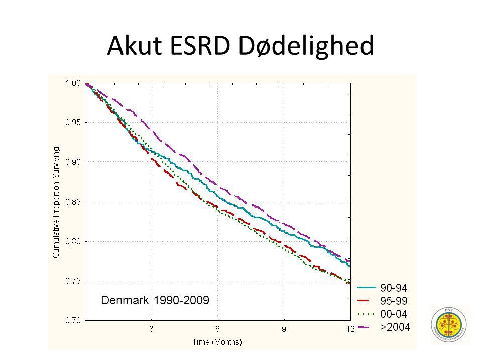 Akut ESRD Dødelighed Denmark 1990-2009