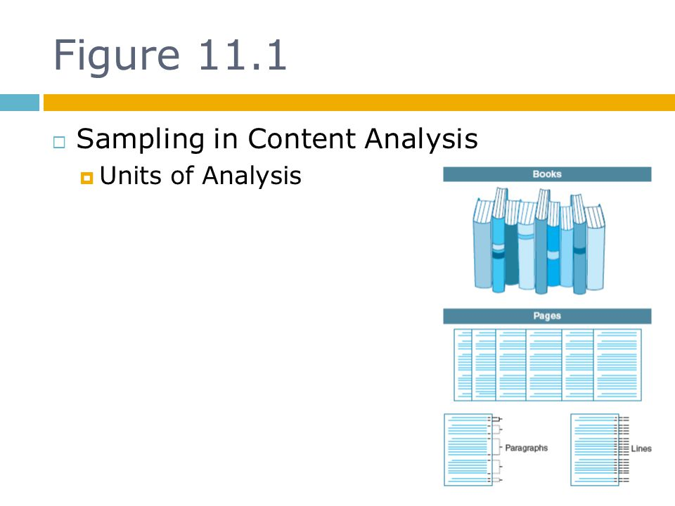 Analyzing Existing Statistics  The analysis of existing statistics is not the same as secondary analysis.