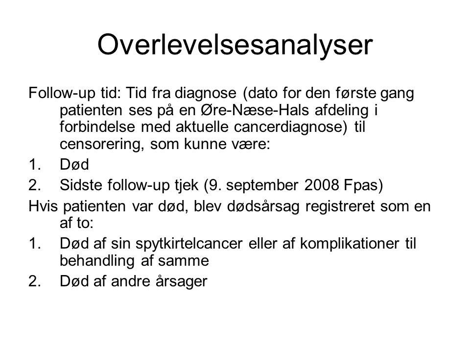 Overlevelsesanalyser Follow-up tid: Tid fra diagnose (dato for den første gang patienten ses på en Øre-Næse-Hals afdeling i forbindelse med aktuelle cancerdiagnose) til censorering, som kunne være: 1.Død 2.Sidste follow-up tjek (9.